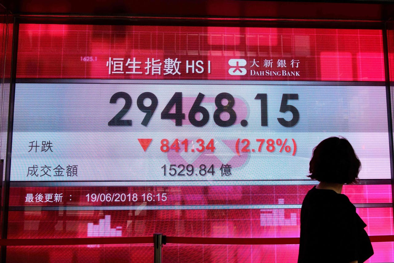 De Hang Seng Index in Hong Kong sloot vandaag met een verlies van 2.78%