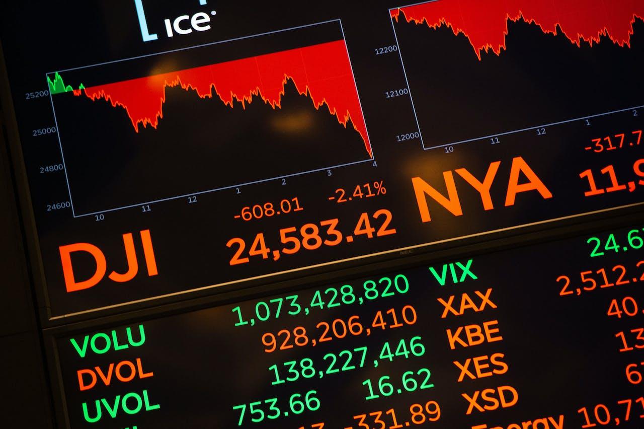 De Dow Jones gisteren.