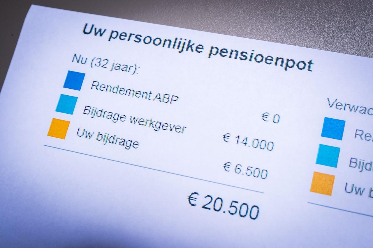 Een pensioenoverzicht van een pensioenfonds