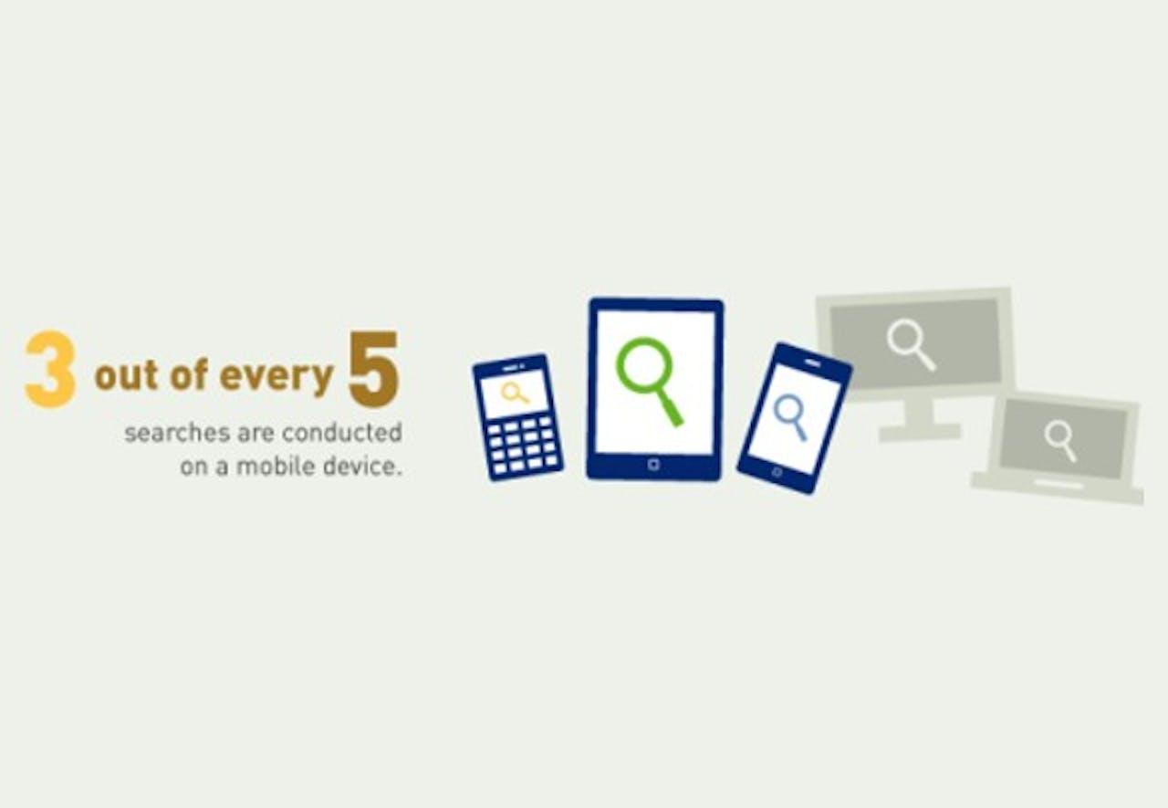 Onderzoek: 3 van 5 zoekopdrachten uitgevoerd vanaf mobiel