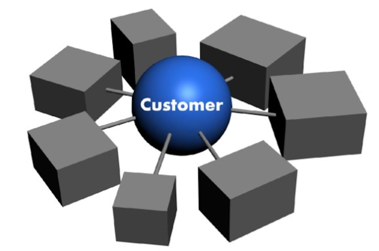 Onderzoek: 70 procent bedrijven in lerende fase rondom customer centricity