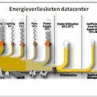 130619 Energie.png