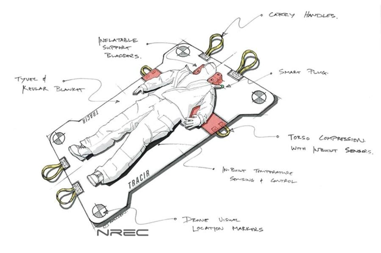 Een conceptschets van het 'Trauma Care In a Rucksack' (TRACIR) systeem